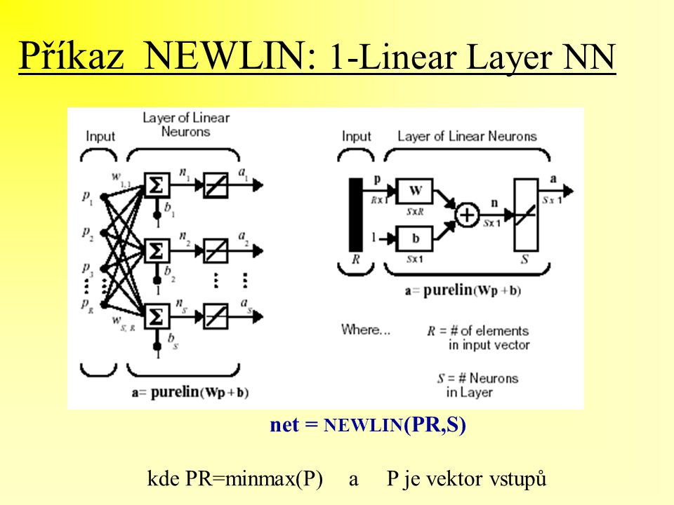 Příkaz NEWLIN: 1-Linear Layer NN