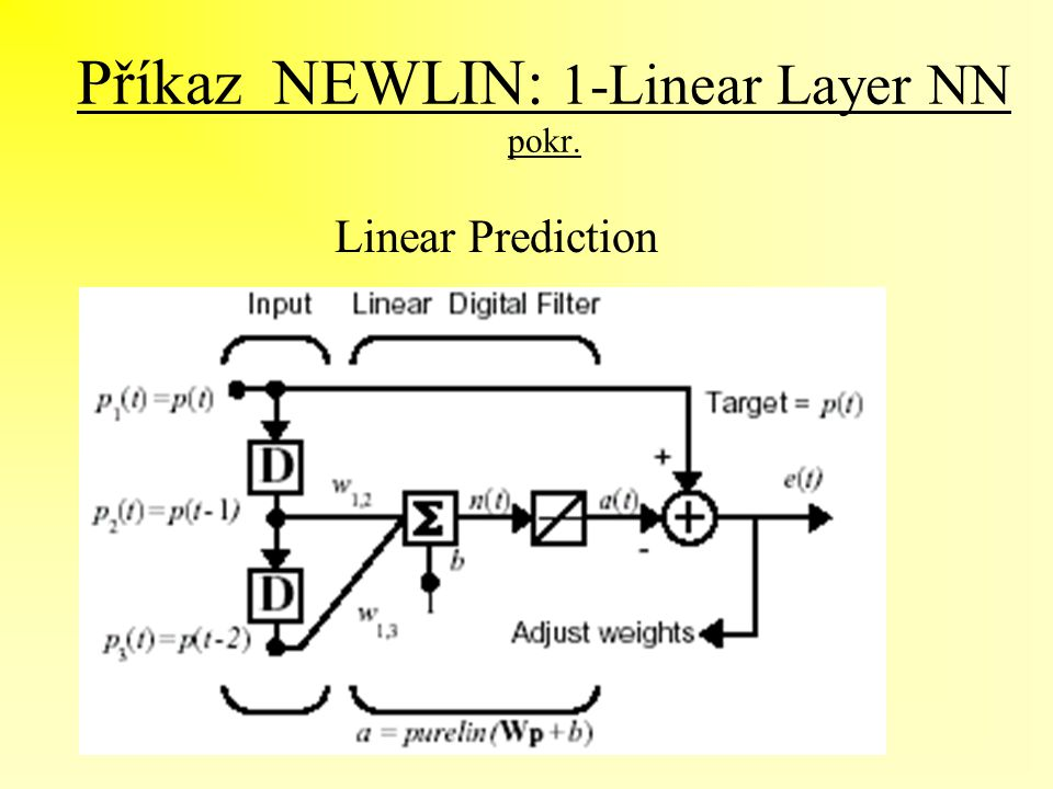 Příkaz NEWLIN: 1-Linear Layer NN pokr.