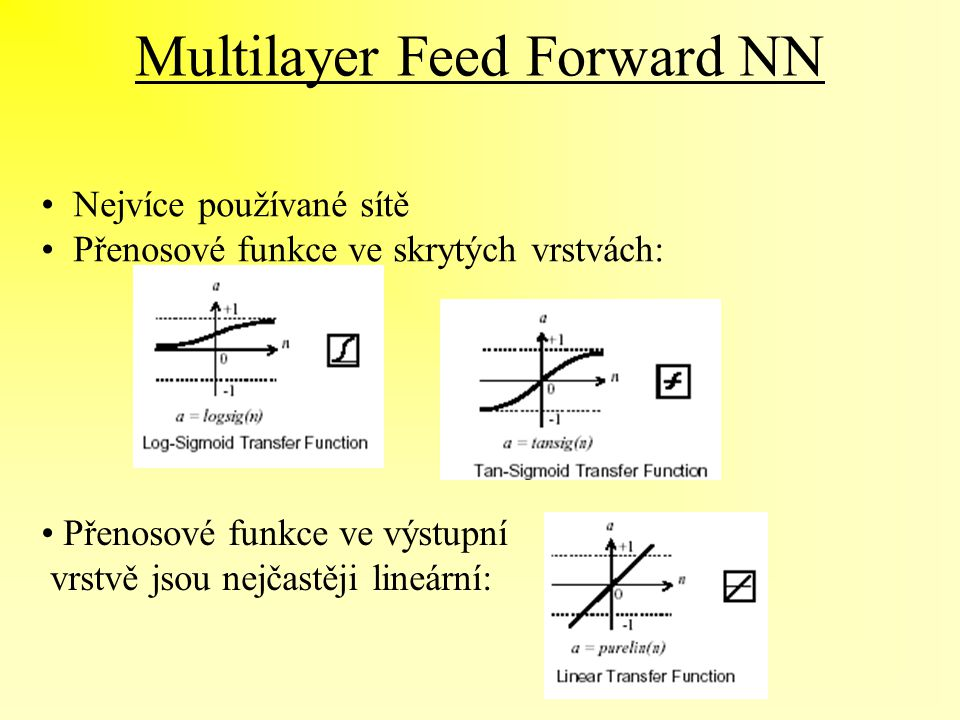 Multilayer Feed Forward NN
