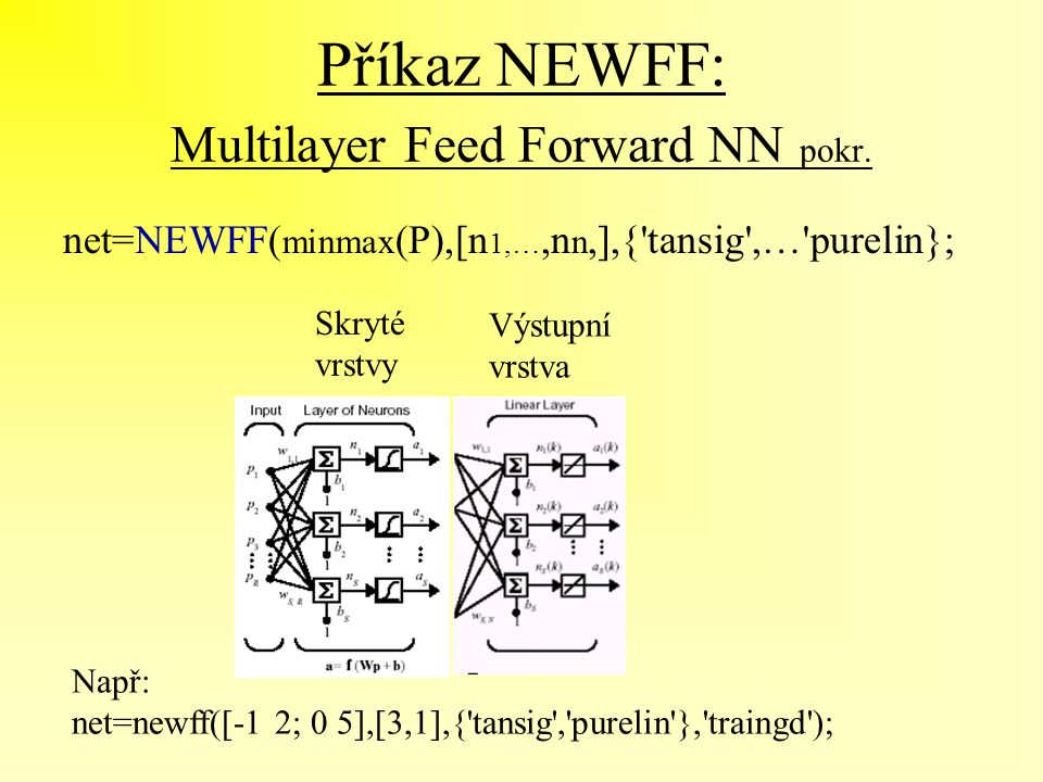 Příkaz NEWFF: Multilayer Feed Forward NN pokr.