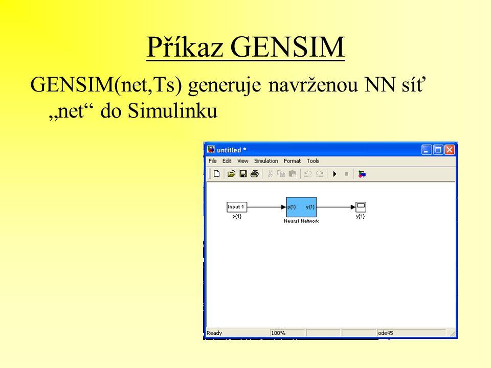 """Příkaz GENSIM GENSIM(net,Ts) generuje navrženou NN síť """"net do Simulinku"""