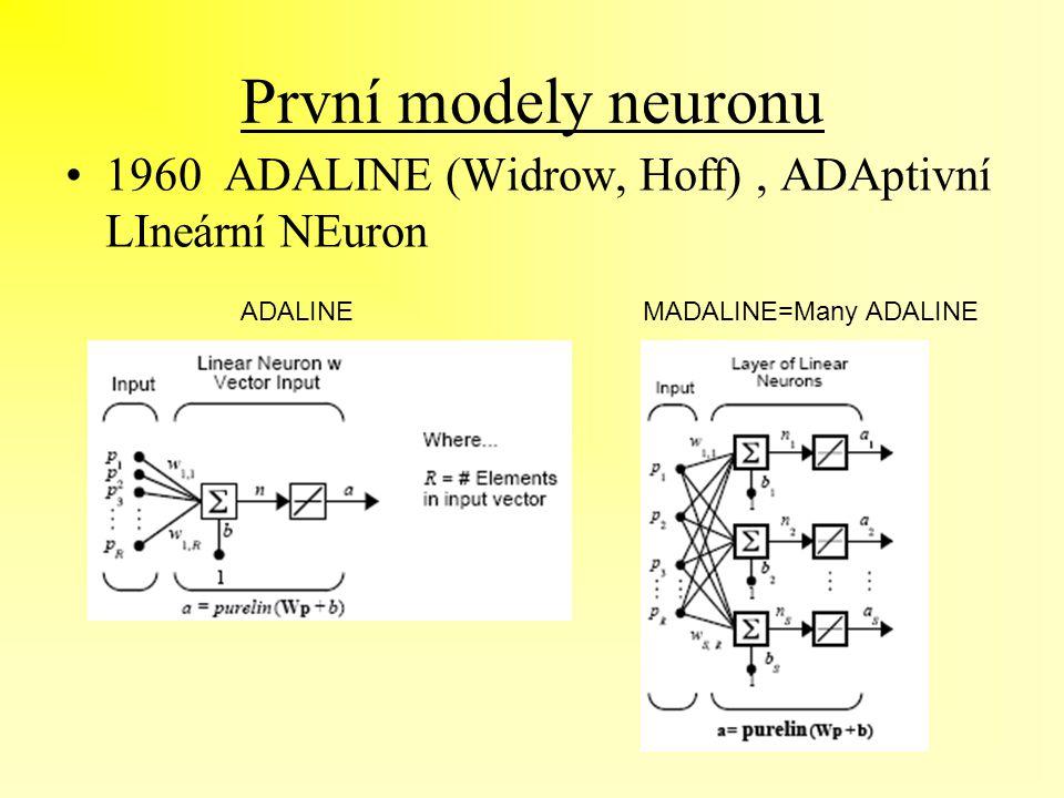 První modely neuronu 1960 ADALINE (Widrow, Hoff) , ADAptivní LIneární NEuron.