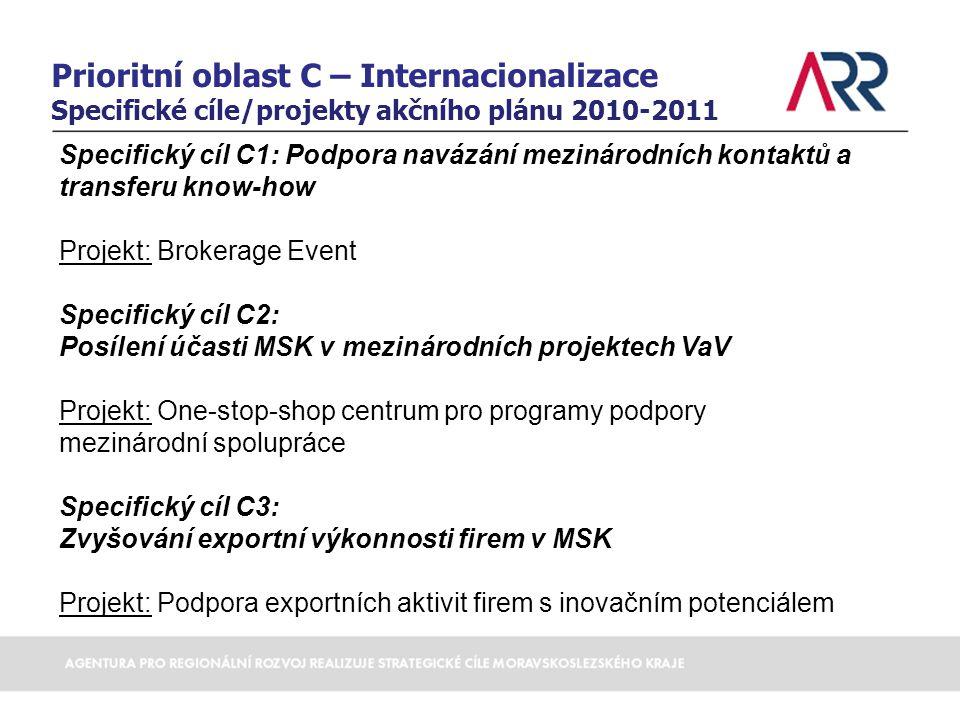 Prioritní oblast C – Internacionalizace