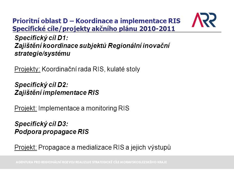 Prioritní oblast D – Koordinace a implementace RIS