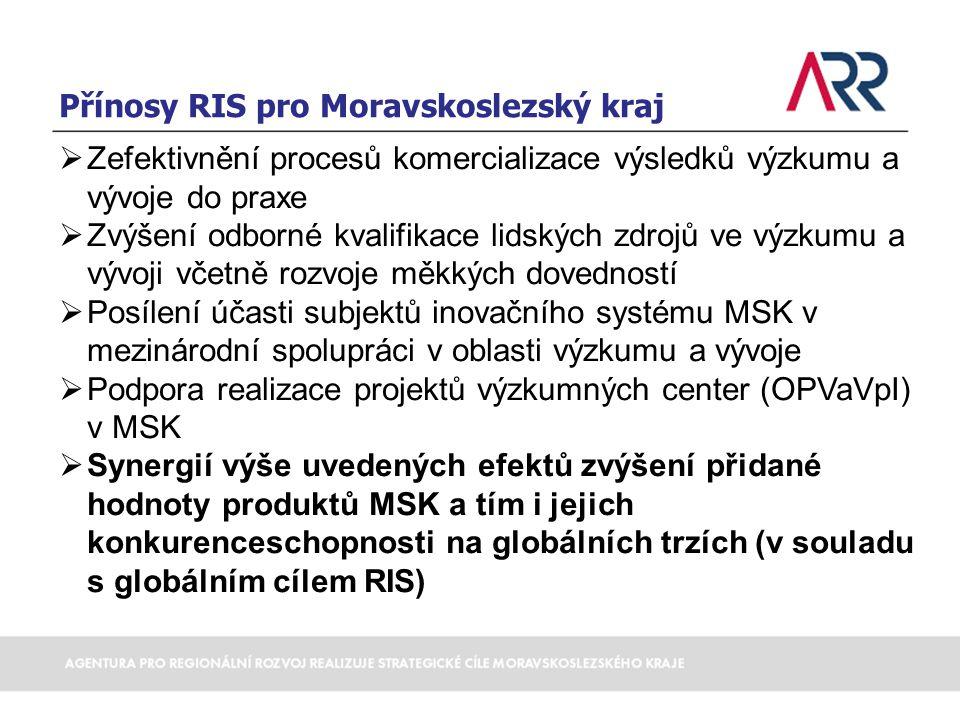 Přínosy RIS pro Moravskoslezský kraj