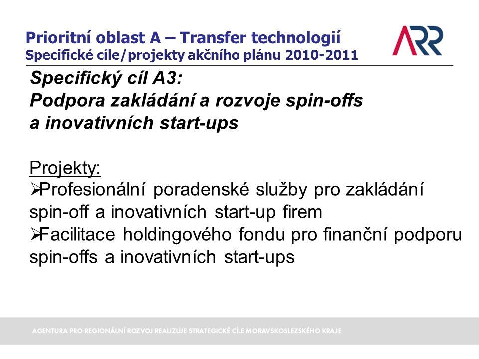 Podpora zakládání a rozvoje spin-offs a inovativních start-ups