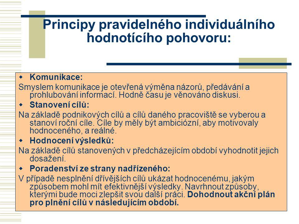 Principy pravidelného individuálního hodnotícího pohovoru: