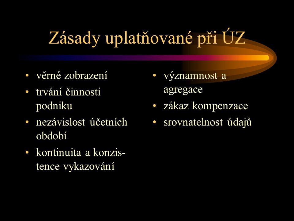 Zásady uplatňované při ÚZ