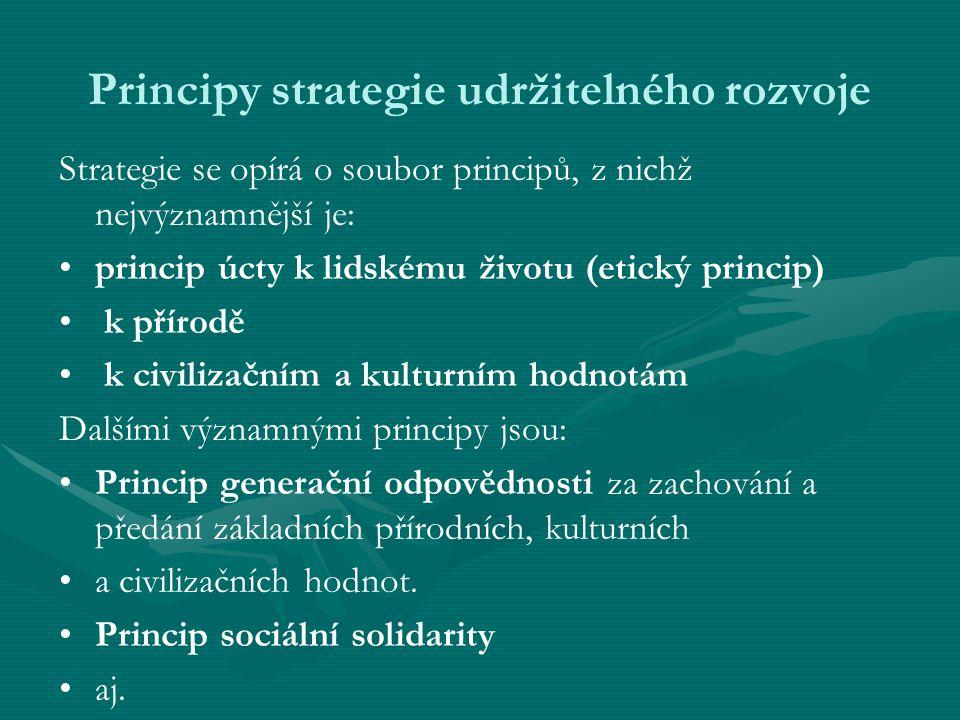 Principy strategie udržitelného rozvoje
