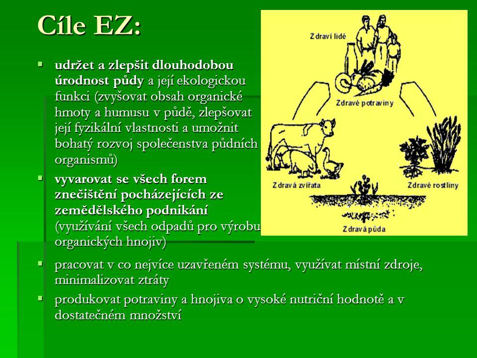 Cíle EZ: