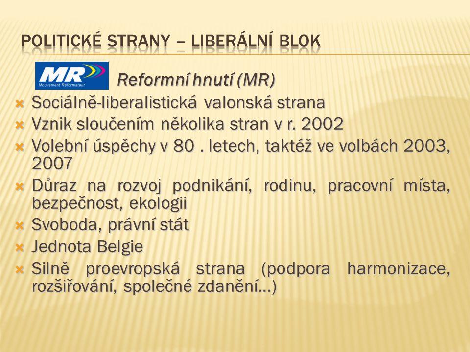 Politické strany – liberální blok