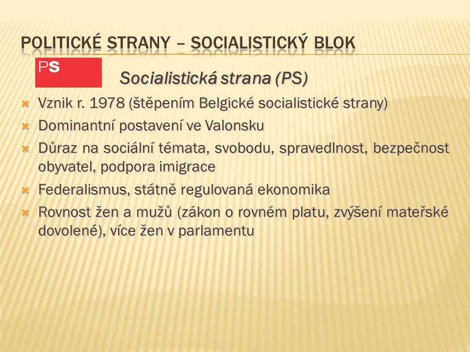 Politické strany – socialistický blok