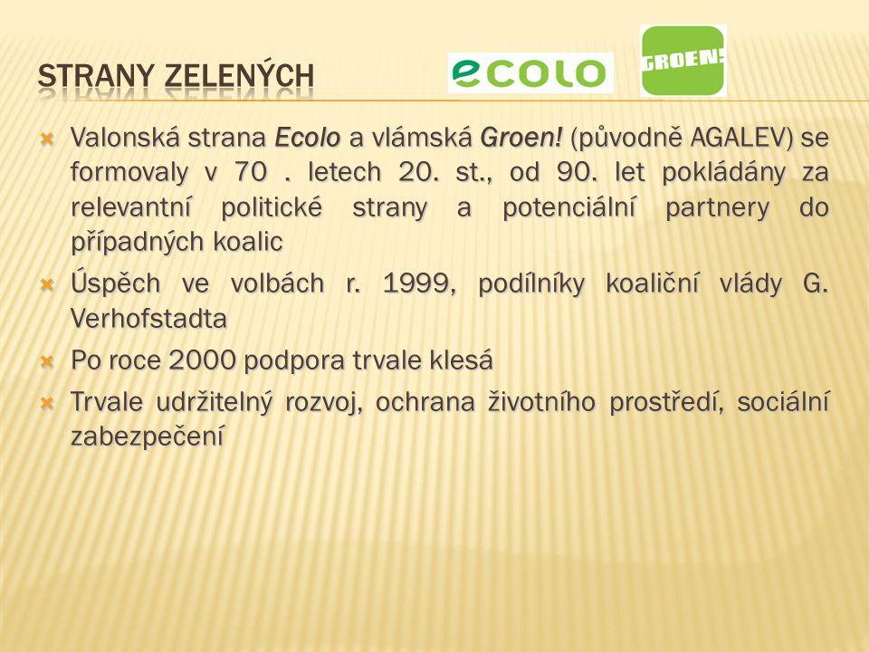Strany zelených