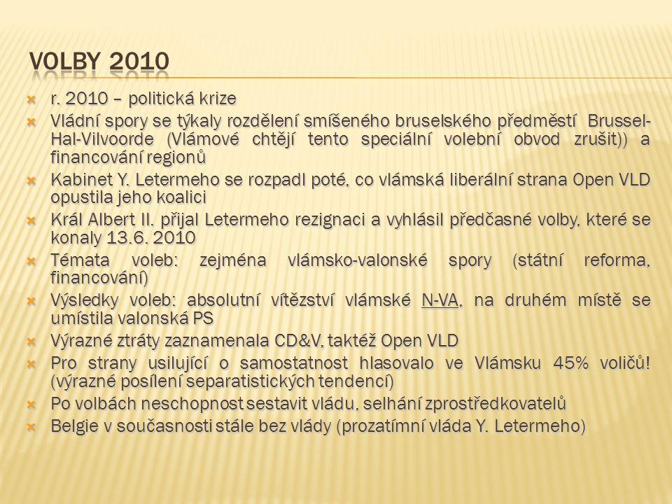 Volby 2010 r. 2010 – politická krize