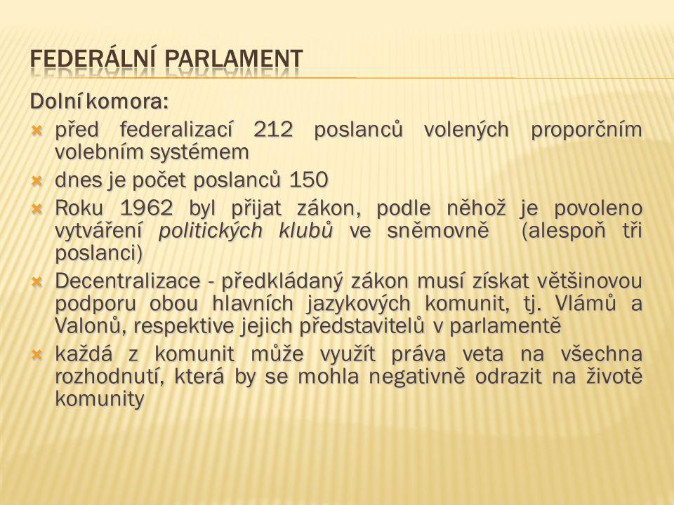 Federální parlament Dolní komora: