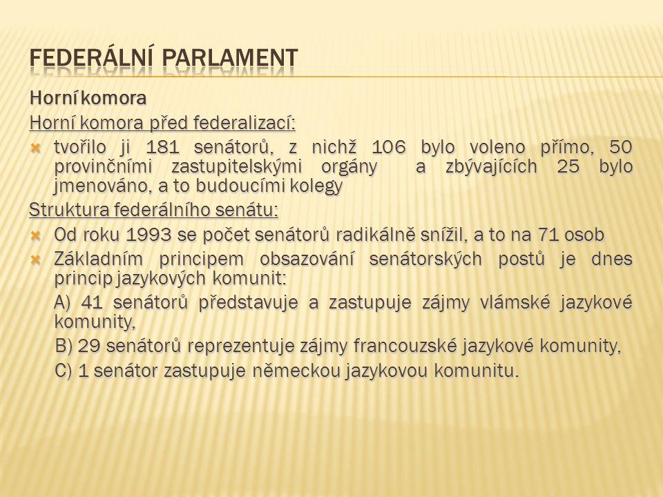 Federální parlament Horní komora Horní komora před federalizací: