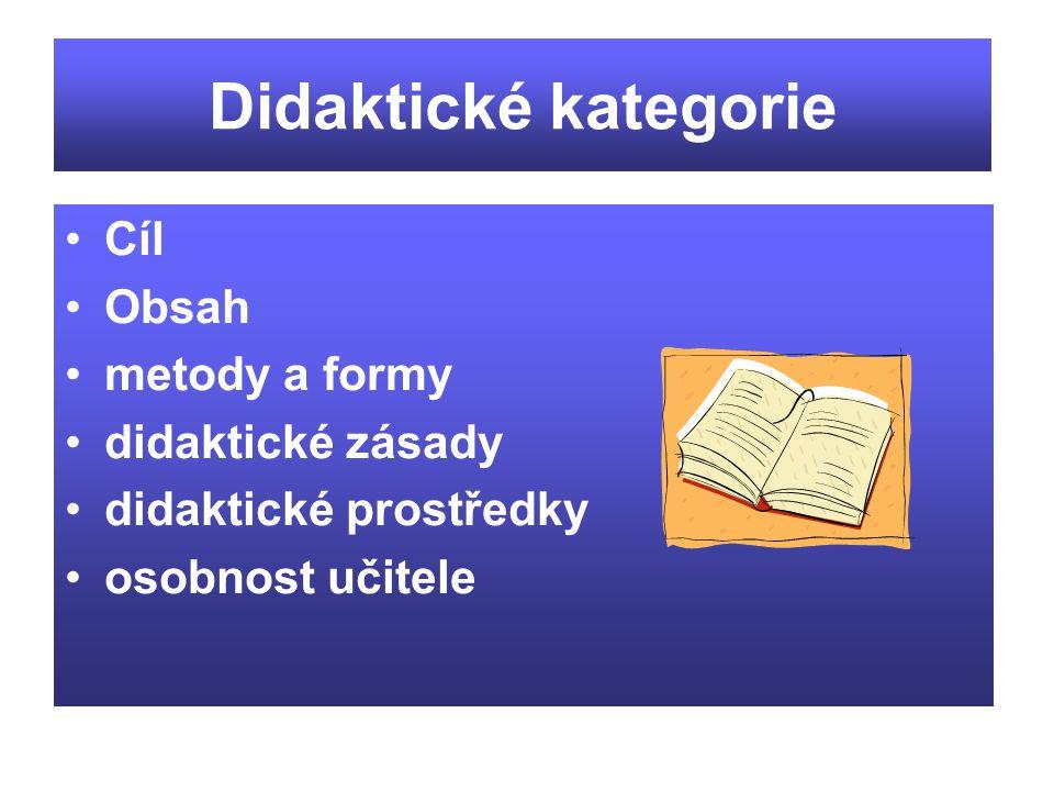 Didaktické kategorie Cíl Obsah metody a formy didaktické zásady