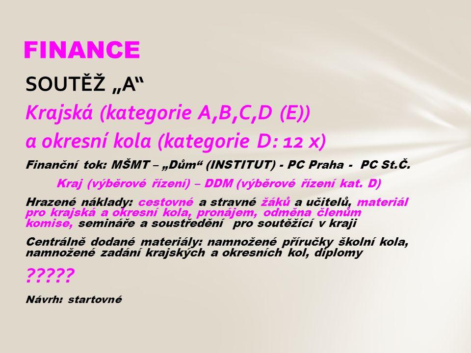 """FINANCE SOUTĚŽ """"A Krajská (kategorie A,B,C,D (E))"""