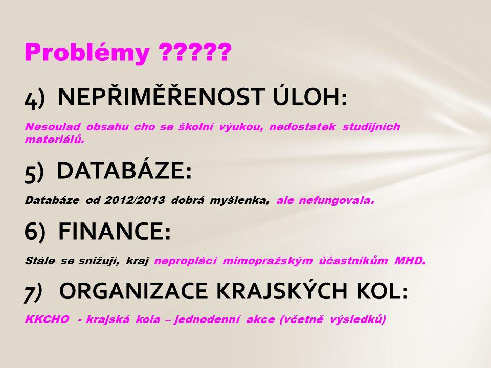 4) NEPŘIMĚŘENOST ÚLOH: 5) DATABÁZE: 6) FINANCE: Problémy