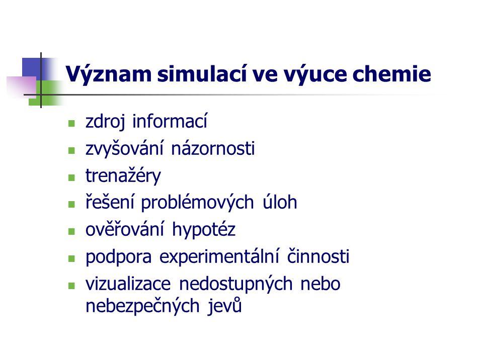 Význam simulací ve výuce chemie