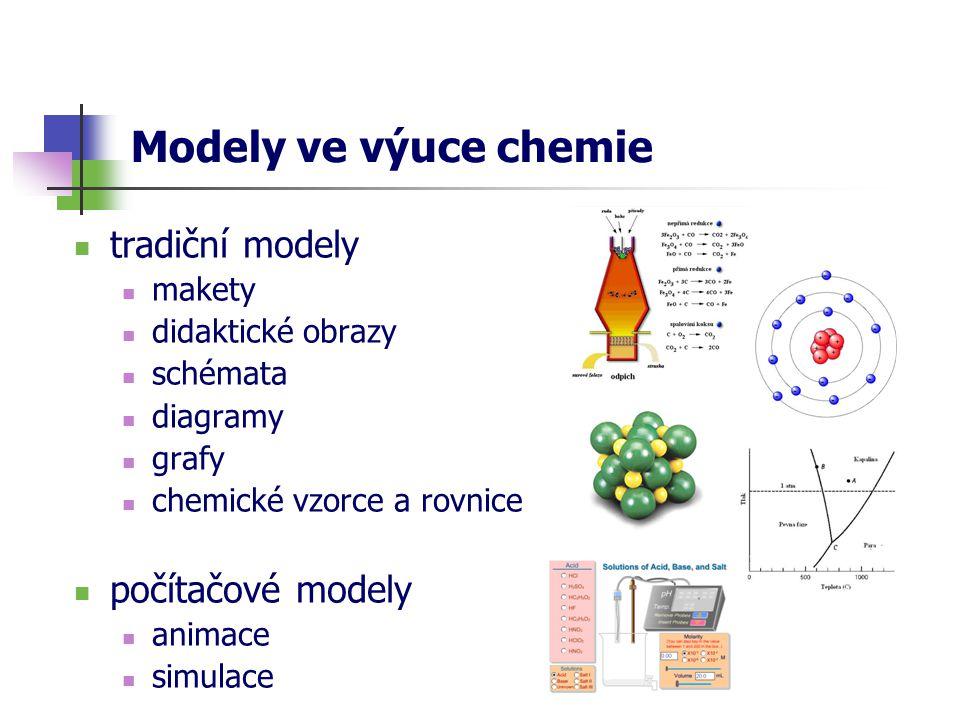 Modely ve výuce chemie tradiční modely počítačové modely makety