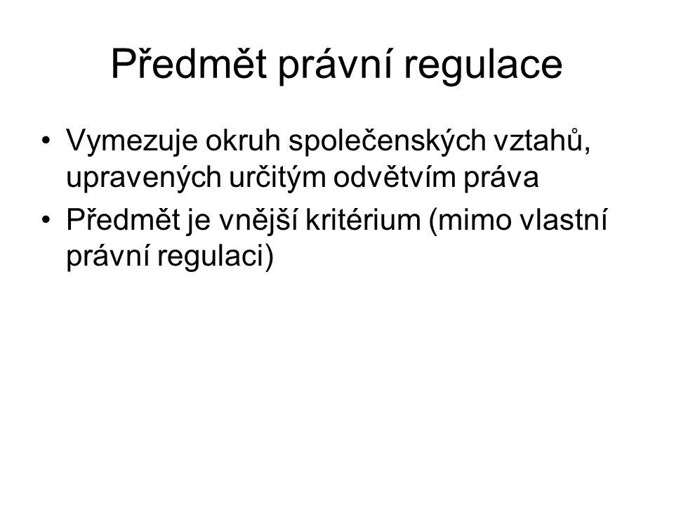 Předmět právní regulace