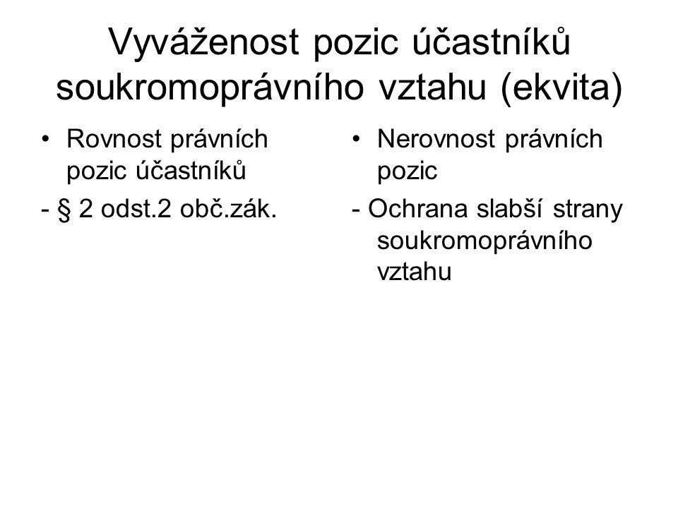 Vyváženost pozic účastníků soukromoprávního vztahu (ekvita)