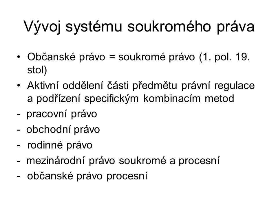 Vývoj systému soukromého práva