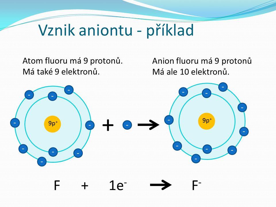 Vznik aniontu - příklad