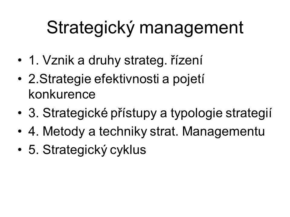 Strategický management