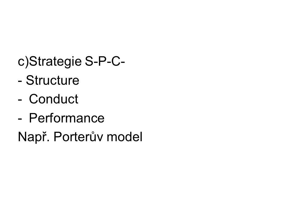 c)Strategie S-P-C- - Structure Conduct Performance Např. Porterův model