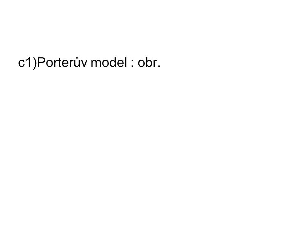 c1)Porterův model : obr.