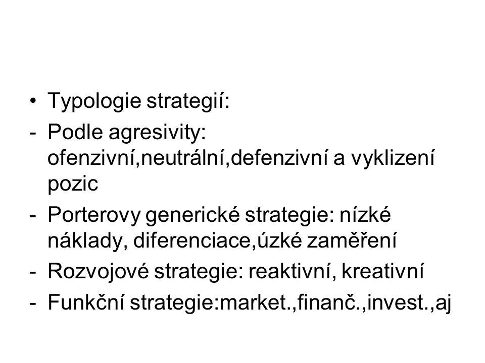 Typologie strategií: Podle agresivity: ofenzivní,neutrální,defenzivní a vyklizení pozic.