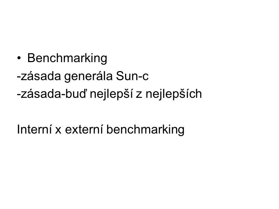 Benchmarking -zásada generála Sun-c. -zásada-buď nejlepší z nejlepších.