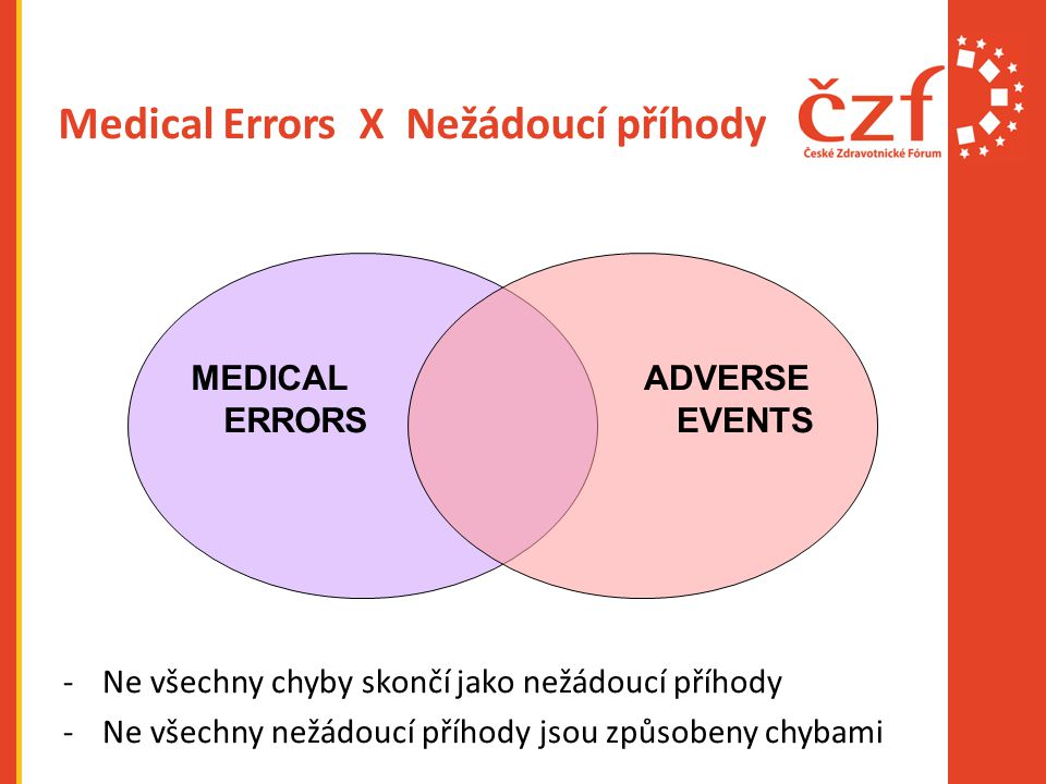 Medical Errors X Nežádoucí příhody