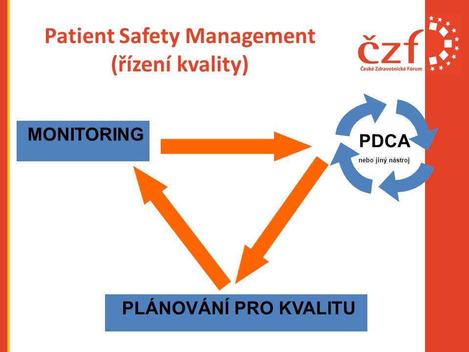 Patient Safety Management (řízení kvality)