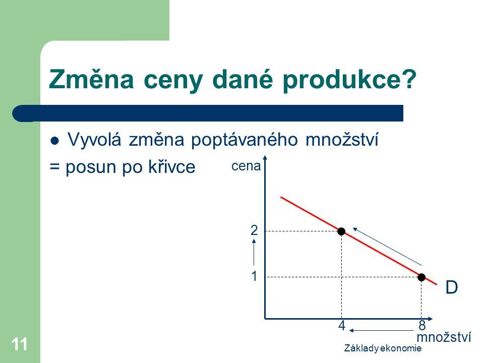 Změna ceny dané produkce