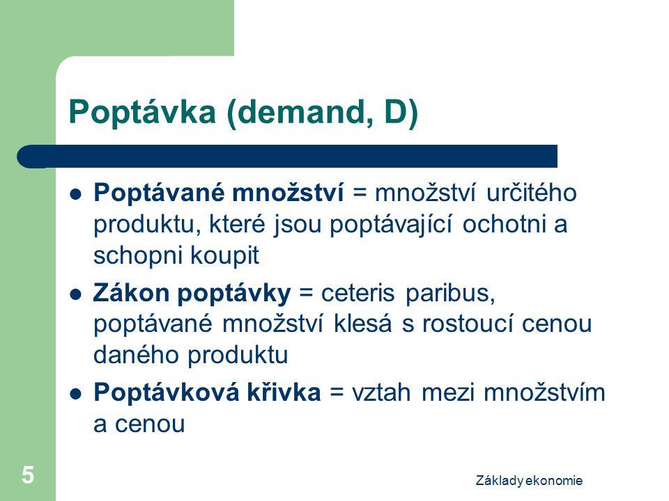 Poptávka (demand, D) Poptávané množství = množství určitého produktu, které jsou poptávající ochotni a schopni koupit.