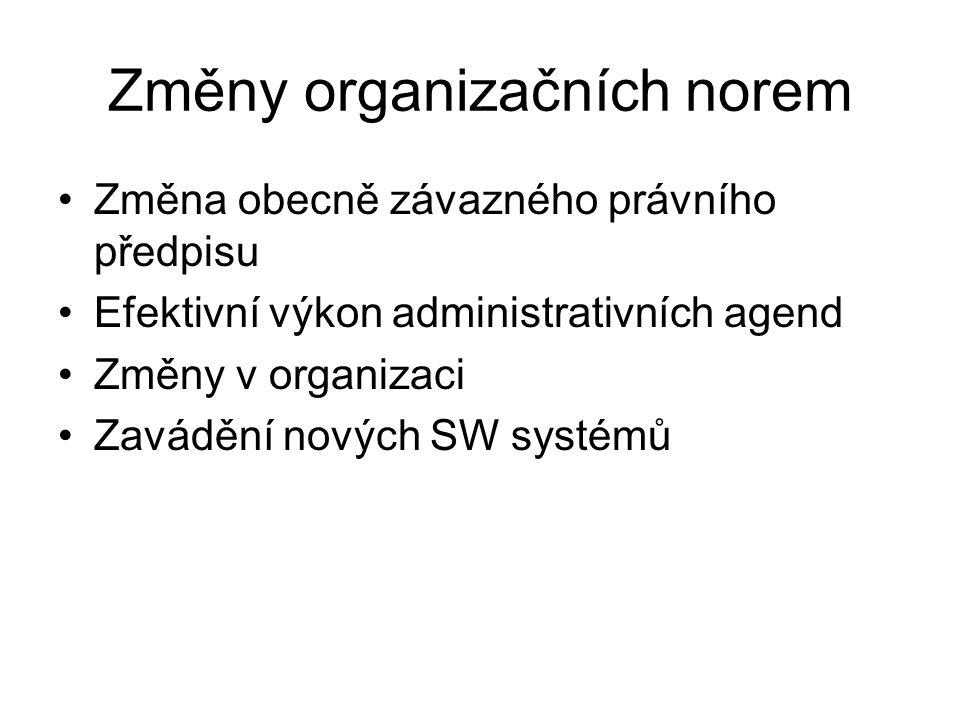 Změny organizačních norem