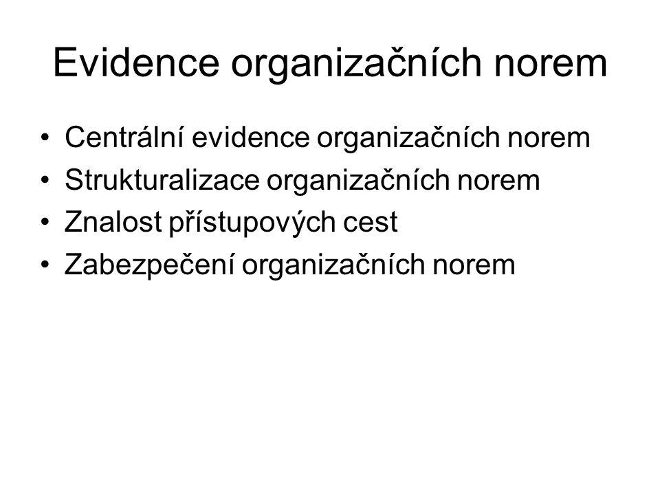Evidence organizačních norem