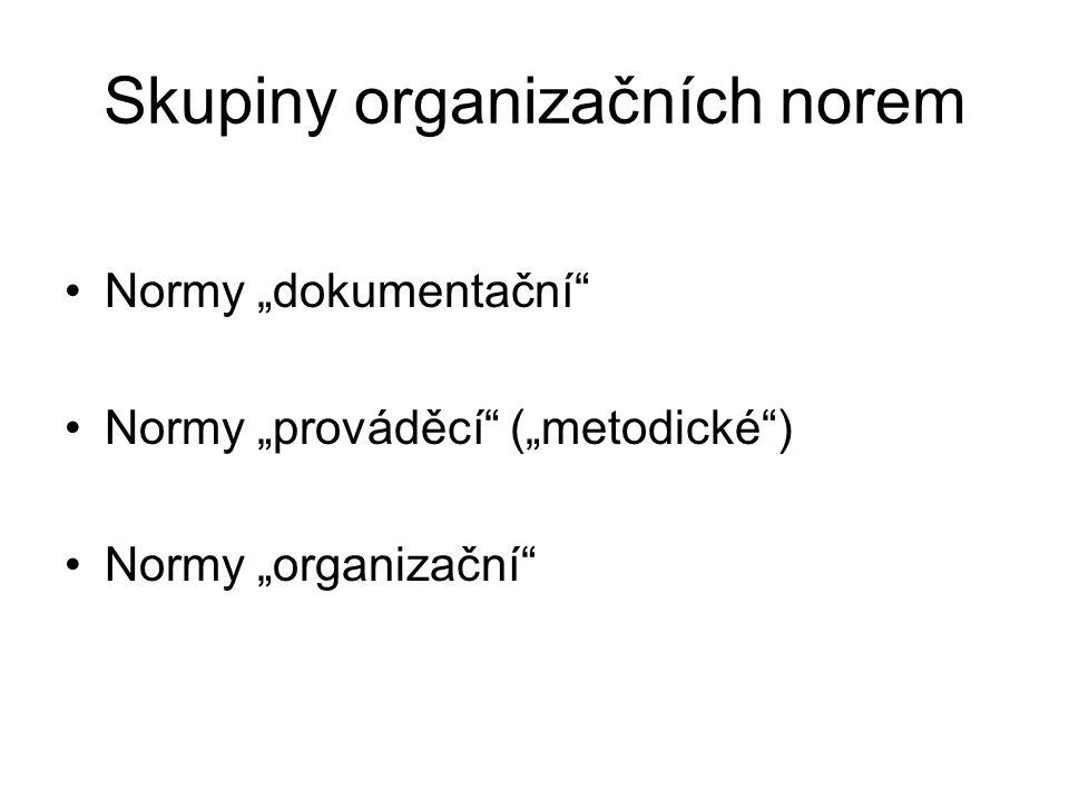 Skupiny organizačních norem