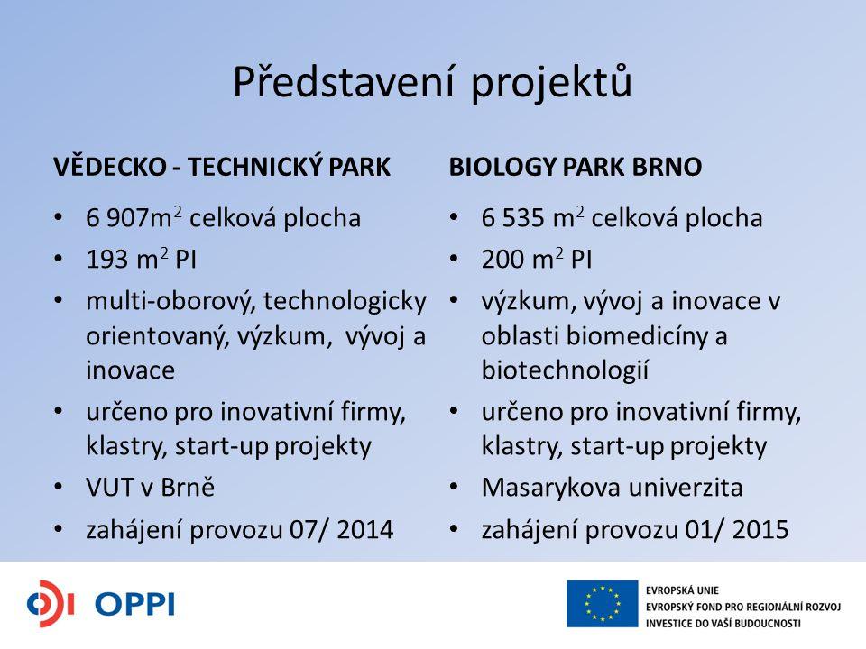 Představení projektů VĚDECKO - TECHNICKÝ PARK BIOLOGY PARK BRNO