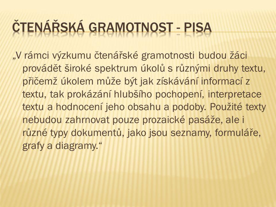 Čtenářská gramotnost - PISA