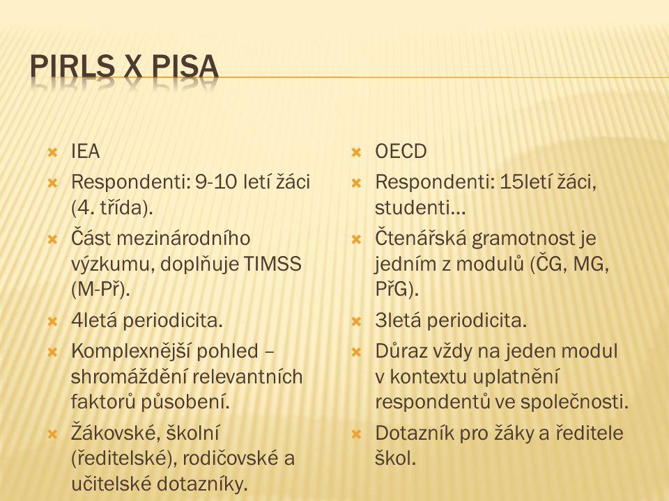 PIRLS x PISA IEA Respondenti: 9-10 letí žáci (4. třída).