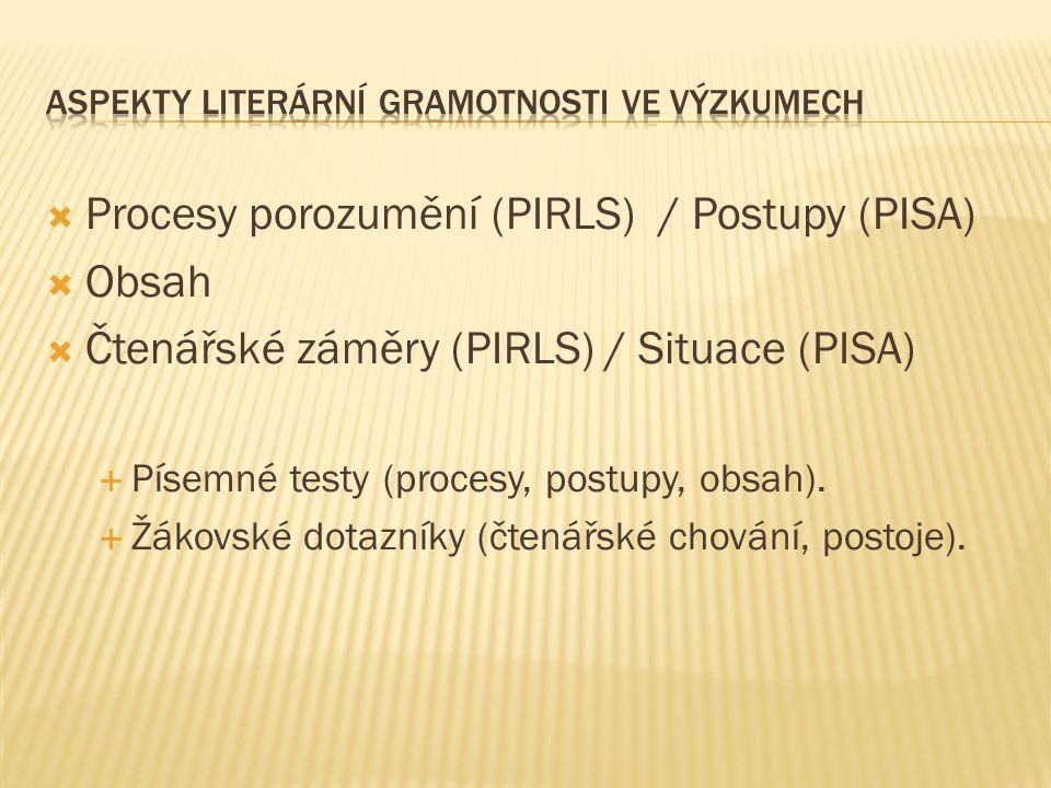 Aspekty Literární Gramotnosti ve výzkumech
