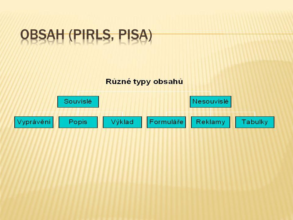 Obsah (PIRLS, PISA)