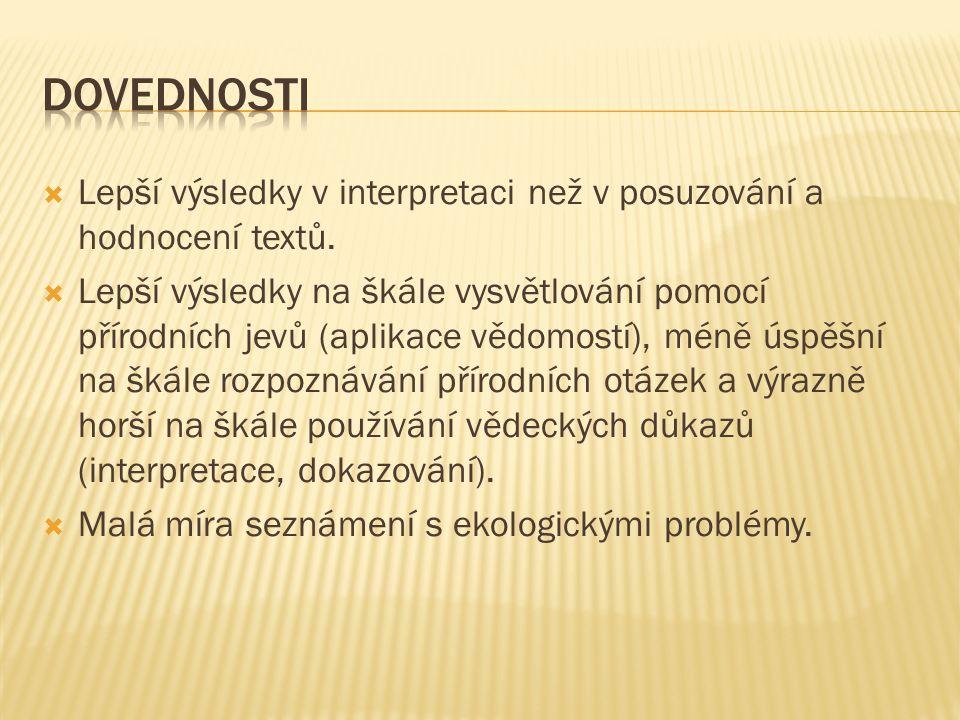 Dovednosti Lepší výsledky v interpretaci než v posuzování a hodnocení textů.