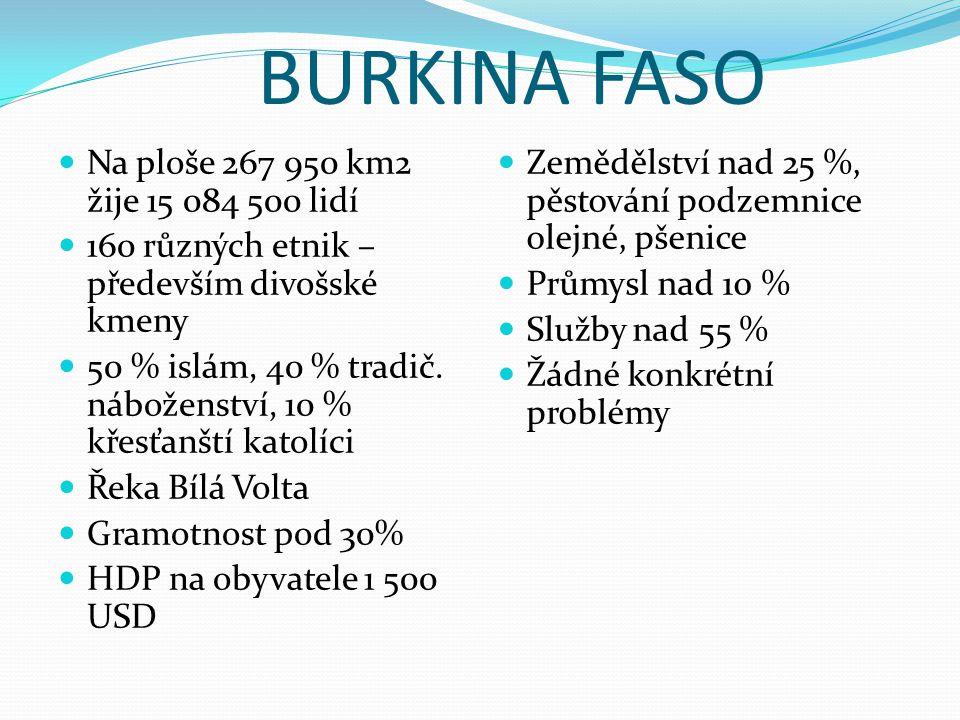 BURKINA FASO Na ploše 267 950 km2 žije 15 084 500 lidí
