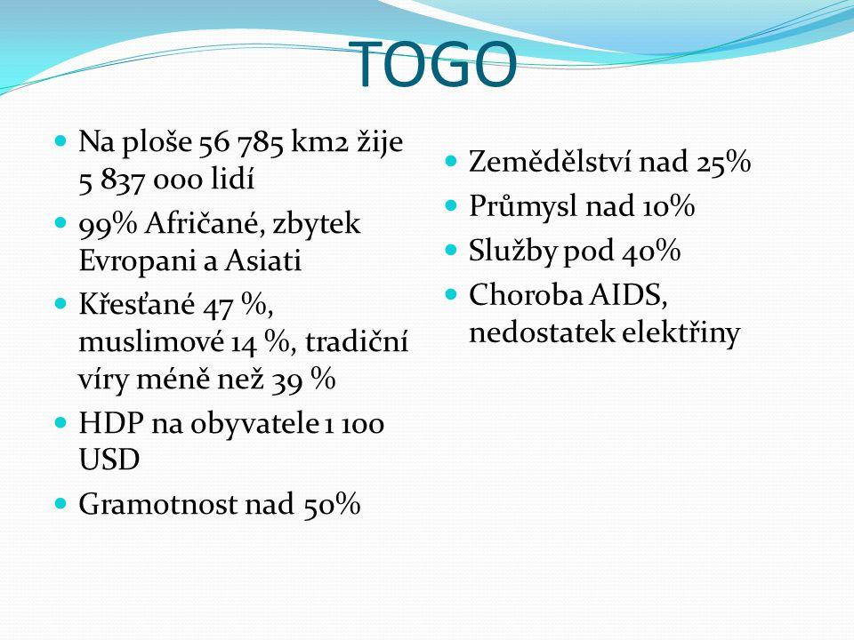 TOGO Na ploše 56 785 km2 žije 5 837 000 lidí Zemědělství nad 25%