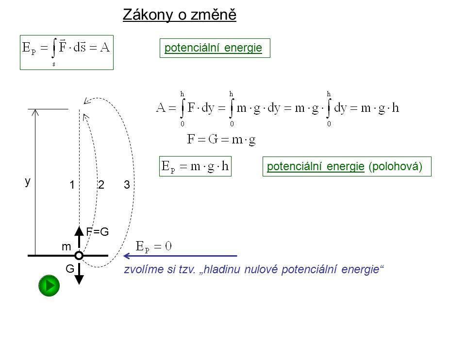 Zákony o změně Dynamika I, 2. přednáška potenciální energie